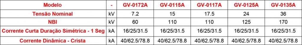 CARACTERISTICAS-GV-01A (1)