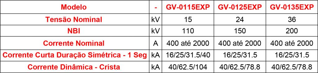 CARACTERISTICAS-GV-01EXP (1)