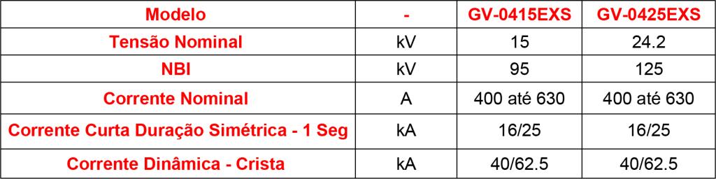 CARACTERISTICAS-GV-04EXS (1)