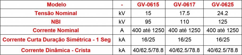 CARACTERISTICAS-GV-06 (1)