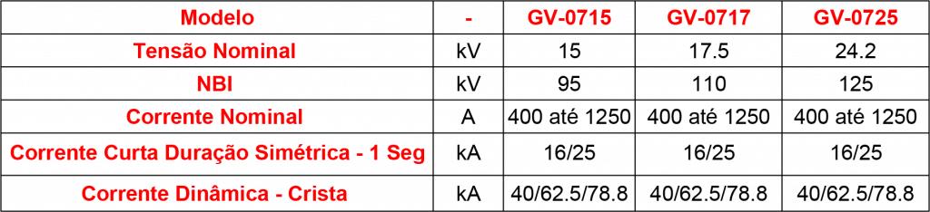 CARACTERISTICAS-GV-07 (1)