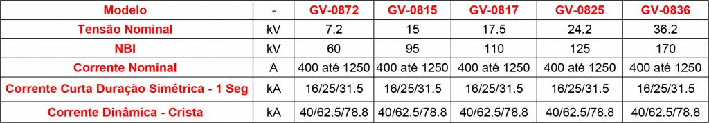 CARACTERISTICAS-GV-08 (1)