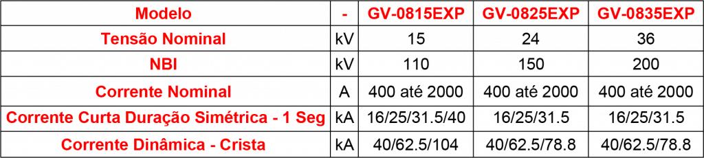 CARACTERISTICAS-GV-08EXP (1)