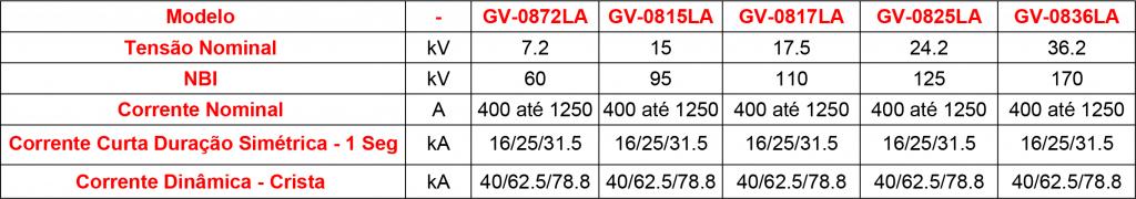 CARACTERISTICAS-GV-08LA (1)