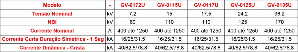 GV-01U