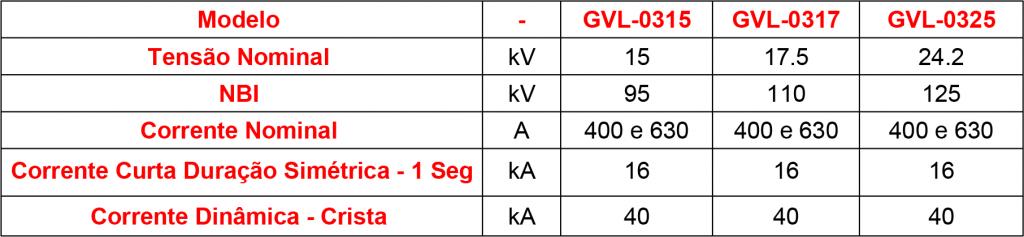 CARACTERISTICAS-GVL-03 (1)