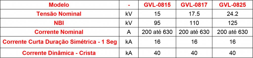 CARACTERISTICAS-GVL-08LAI (1)
