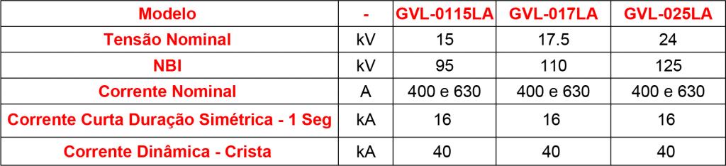 CARACTERISTICAS-GVL01LA (1)